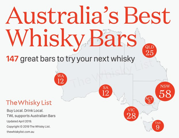 The Whisky (Bar) List - TAS