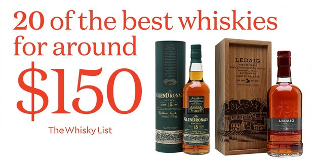 The 20 Best Whiskies For Around $150!