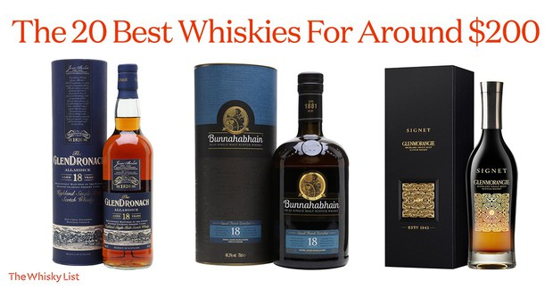 The 20 Best Whiskies For Around $200!