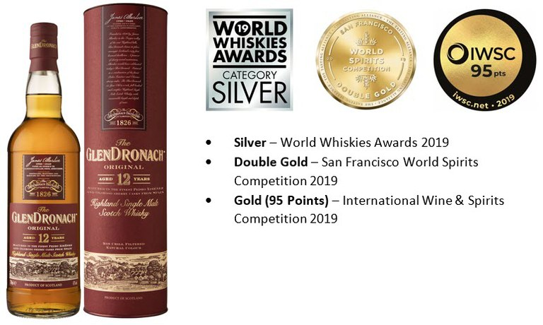 GlenDronach 12 & Awards.JPG