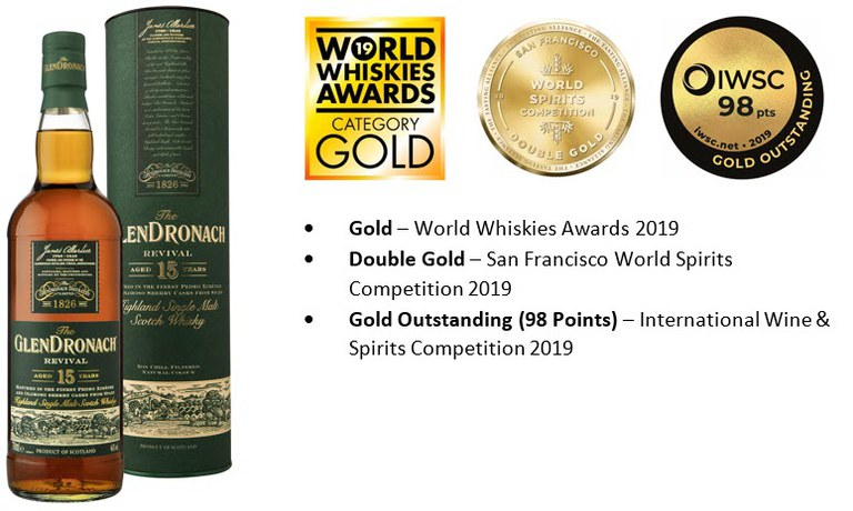 GlenDronach 15 & Awards.JPG