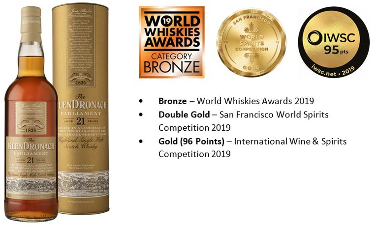 GlenDronach 21 & Awards.JPG