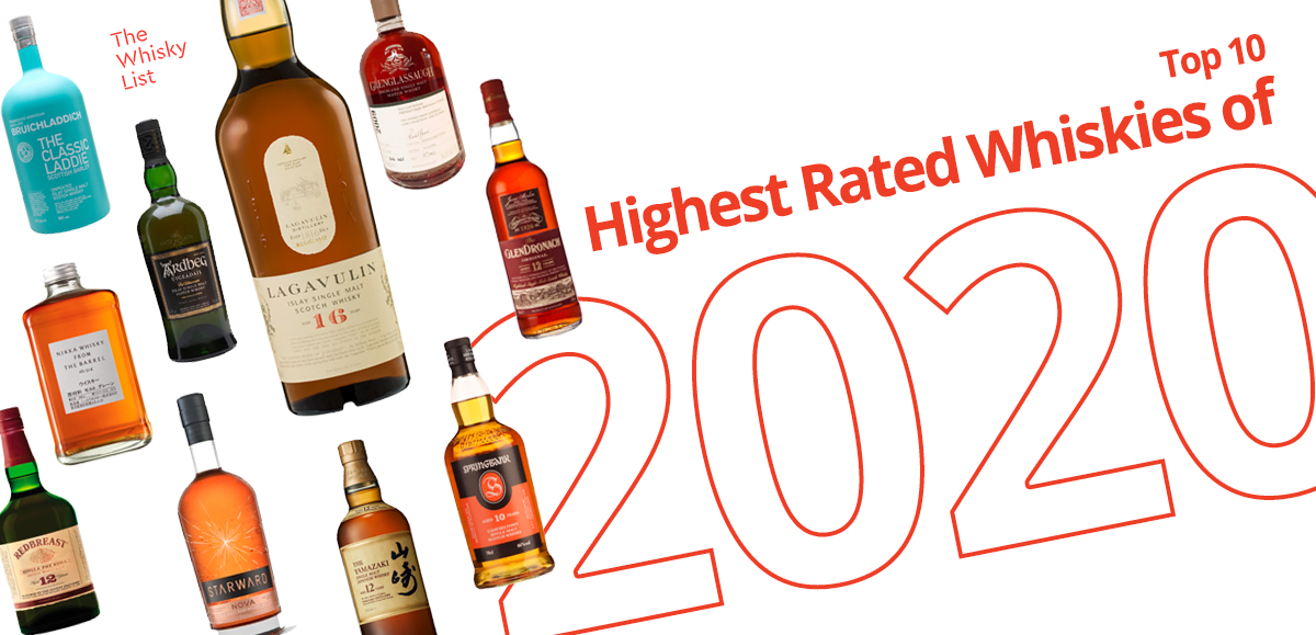 Top 10 Highest Rated Whiskies of 2020