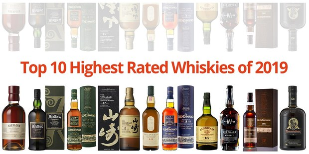 Top 10 Highest Rated Whiskies of 2019