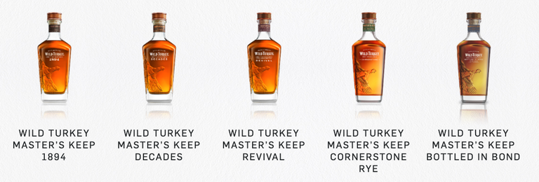 Wild Turkey Master's Keep Range